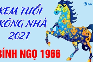 Xem tuổi xông nhà 2021 tốt cho Bính Ngọ 1966